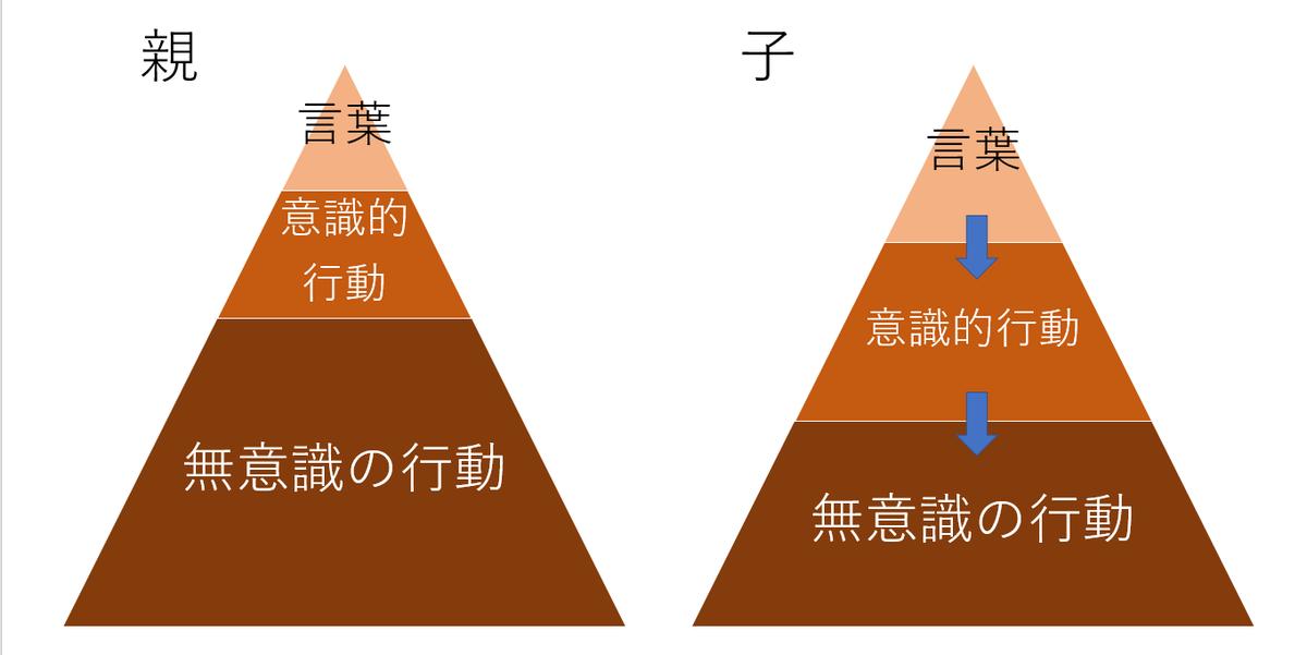 f:id:akihiko-shibata:20190713025113p:plain