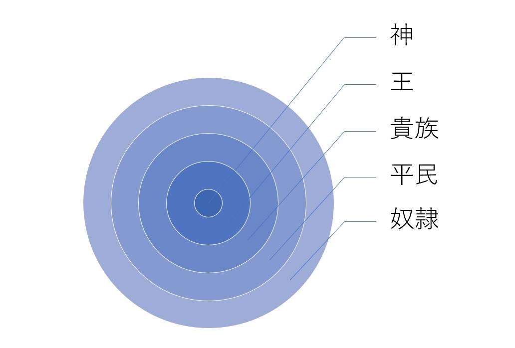 f:id:akihiko-shibata:20191108002224j:plain