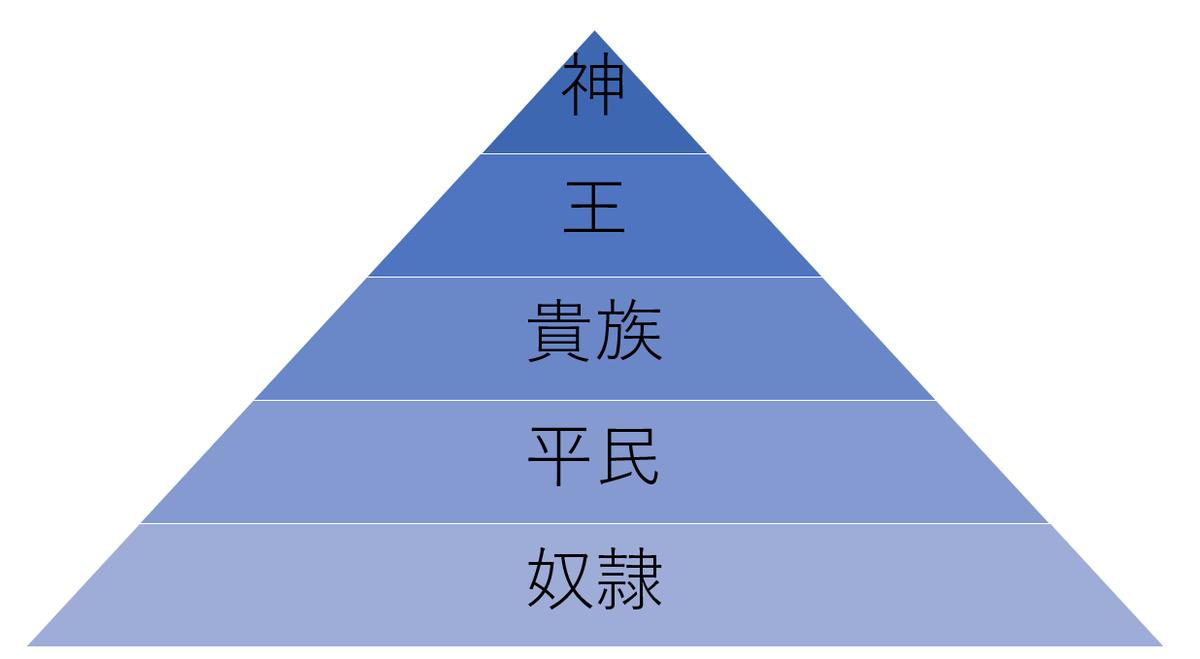 f:id:akihiko-shibata:20191108011304p:plain