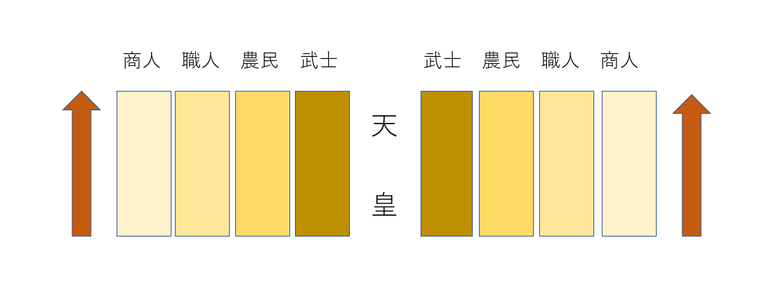 f:id:akihiko-shibata:20191108013222p:plain