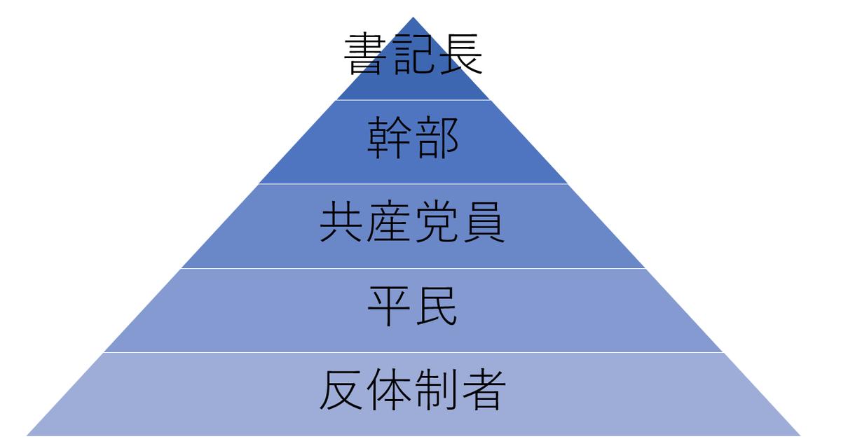 f:id:akihiko-shibata:20191108013443p:plain