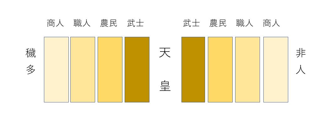 f:id:akihiko-shibata:20191108013520p:plain
