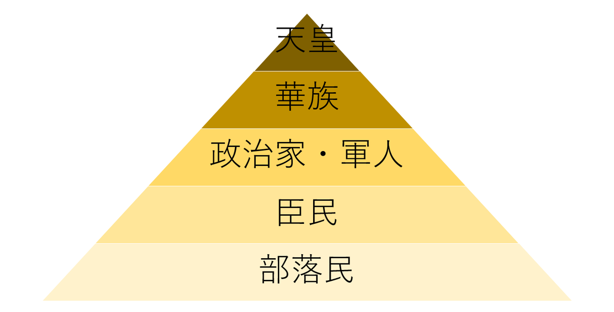 f:id:akihiko-shibata:20191129005451p:plain