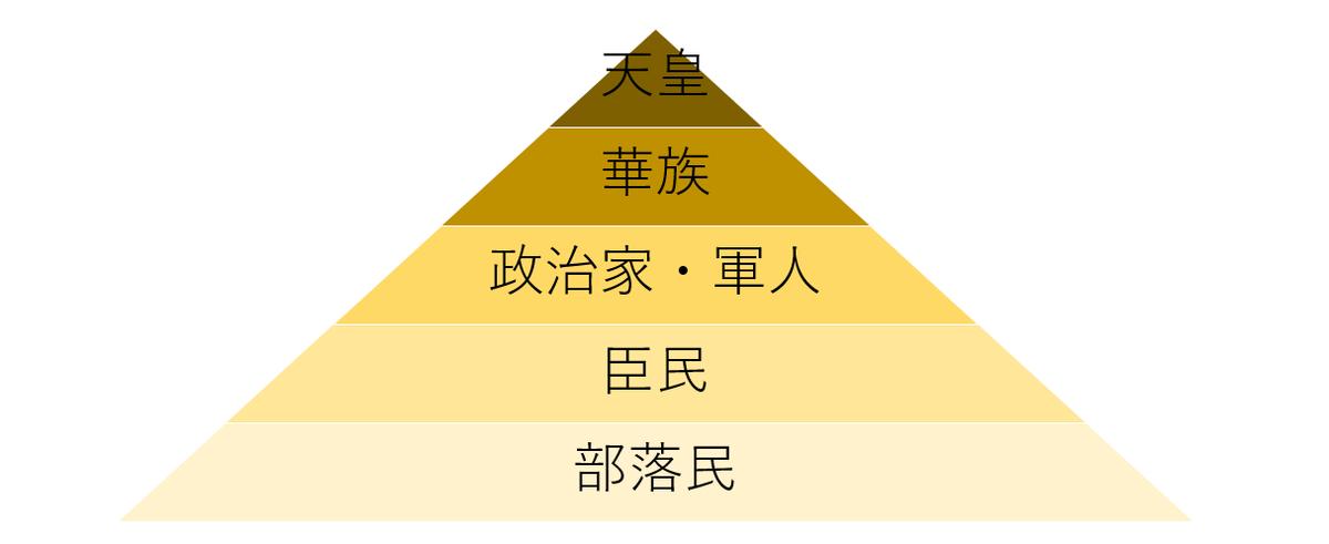 f:id:akihiko-shibata:20191220003423p:plain