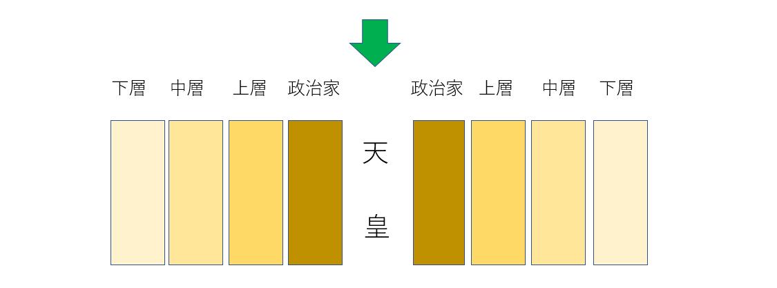 f:id:akihiko-shibata:20191220005613p:plain