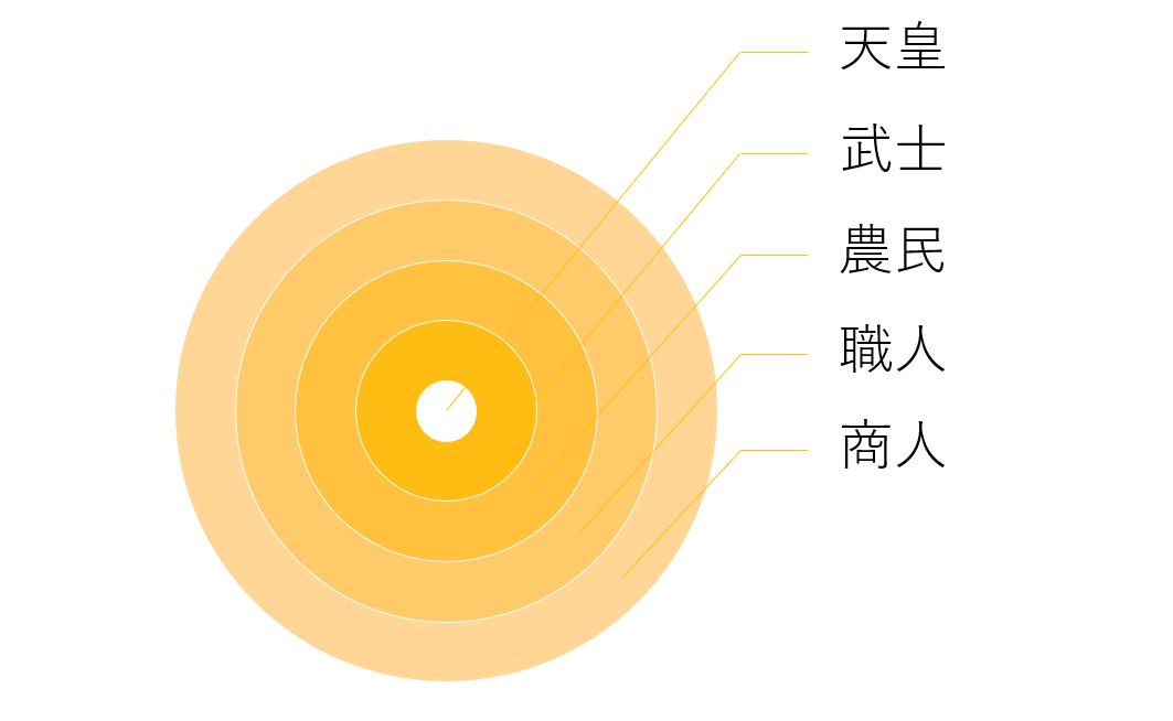 f:id:akihiko-shibata:20191225010302p:plain