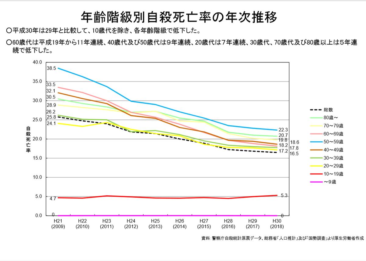 f:id:akihiko-shibata:20200118033333p:plain