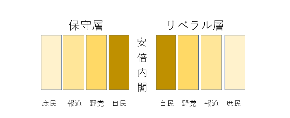 f:id:akihiko-shibata:20200213002446p:plain