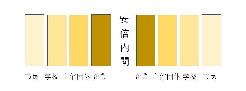 f:id:akihiko-shibata:20200308200103p:plain