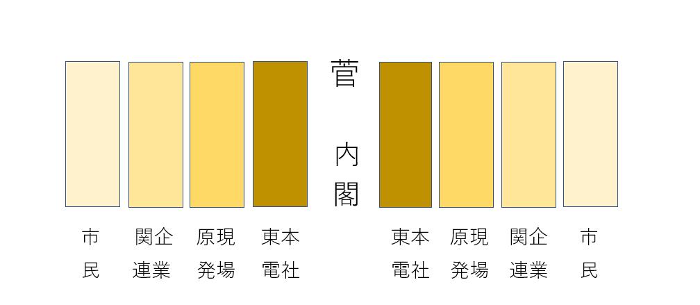 f:id:akihiko-shibata:20200328133439p:plain