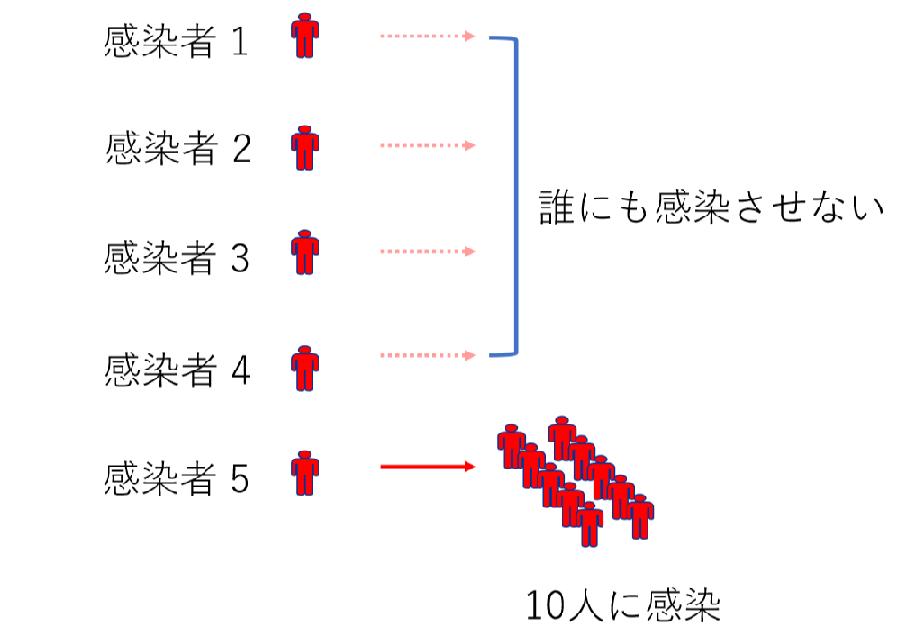 f:id:akihiko-shibata:20200403005616p:plain