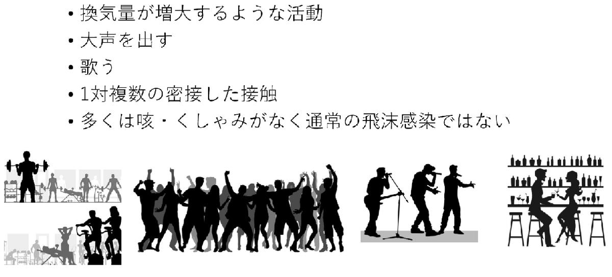 f:id:akihiko-shibata:20200404021110p:plain