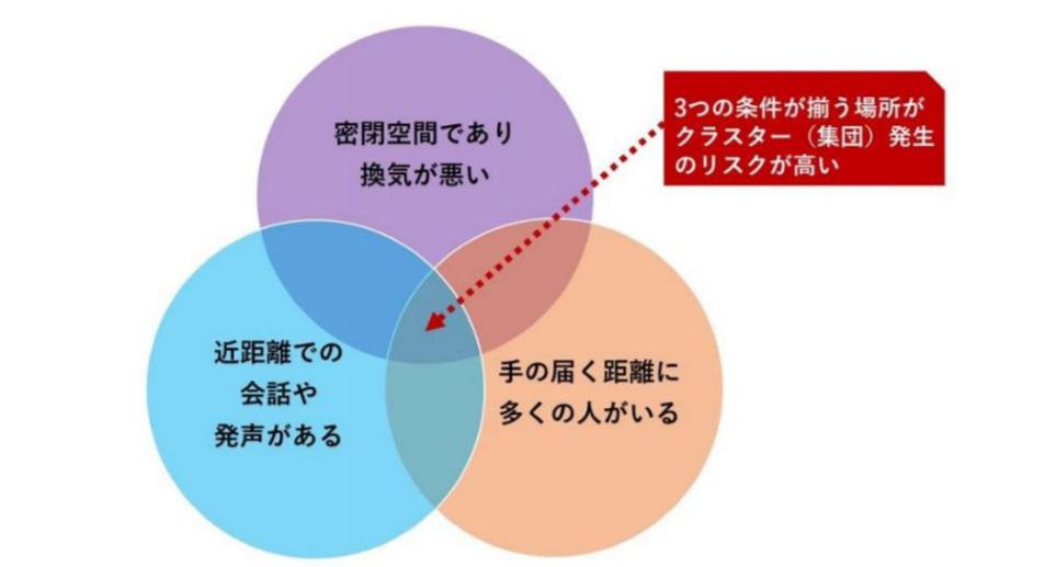 f:id:akihiko-shibata:20200404025403p:plain