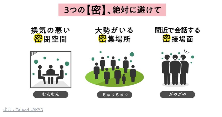 f:id:akihiko-shibata:20200404031632p:plain