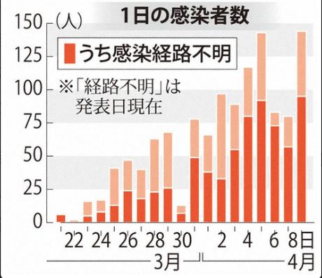 f:id:akihiko-shibata:20200409014523p:plain