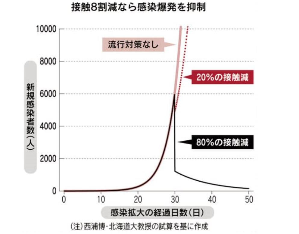 f:id:akihiko-shibata:20200412013133p:plain