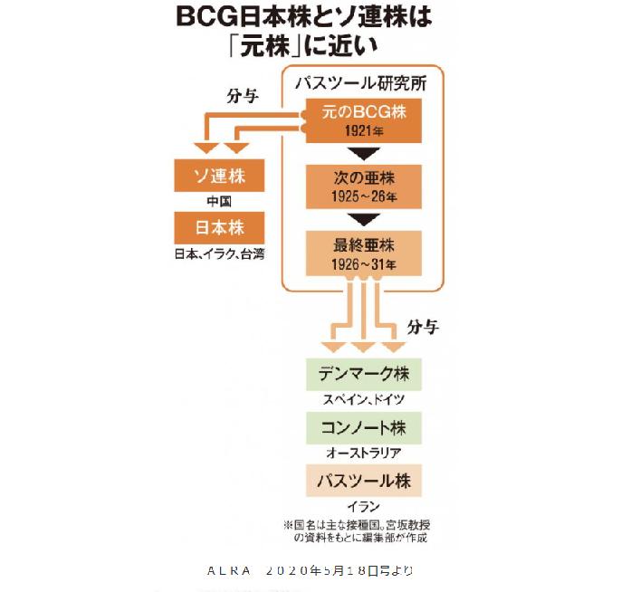 f:id:akihiko-shibata:20200526020642p:plain