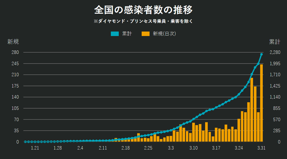 f:id:akihiko-shibata:20200530124658p:plain