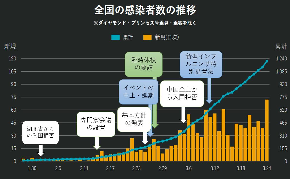 f:id:akihiko-shibata:20200610220526p:plain