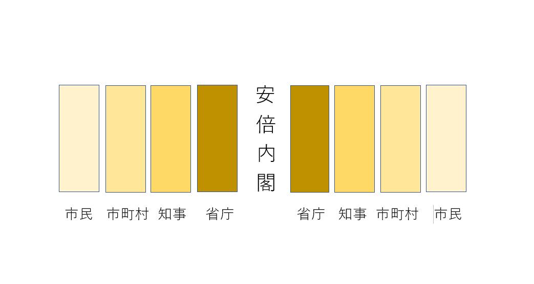 f:id:akihiko-shibata:20200619010856p:plain