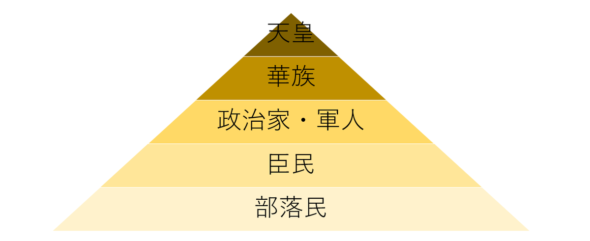f:id:akihiko-shibata:20200708014008p:plain