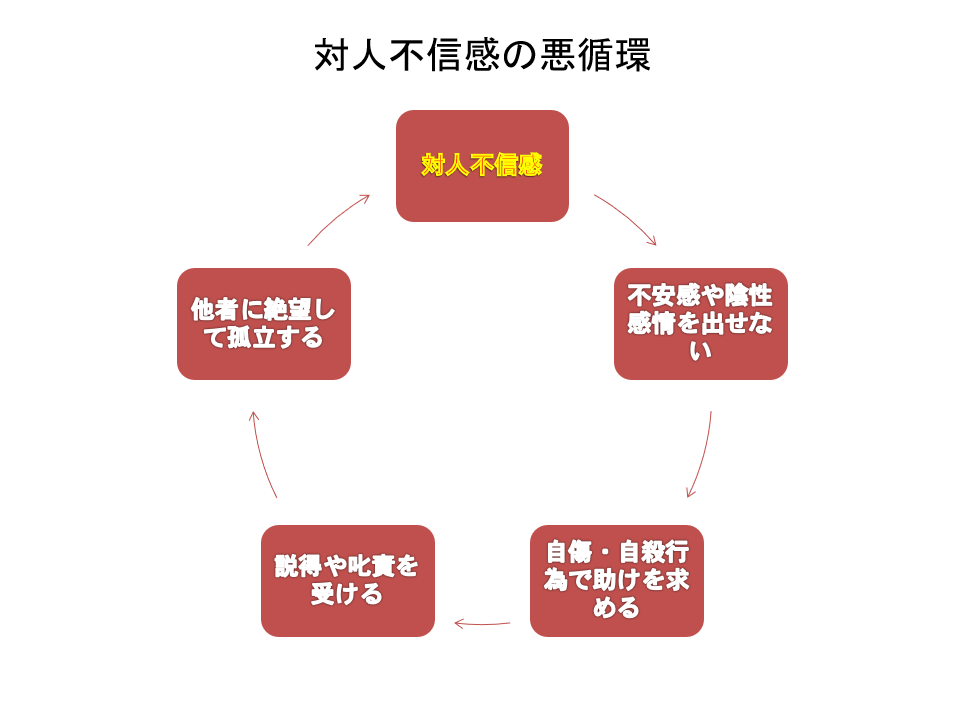 f:id:akihiko-shibata:20210108013146p:plain