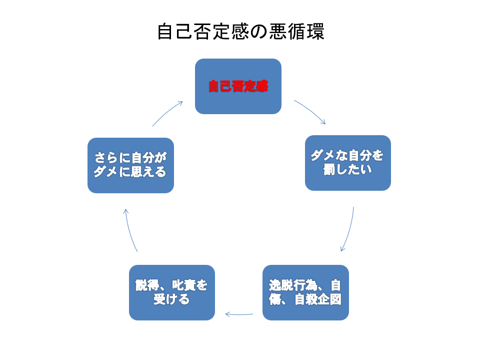 f:id:akihiko-shibata:20210117001844p:plain