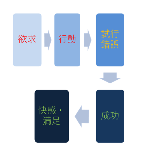 f:id:akihiko-shibata:20210521023749p:plain