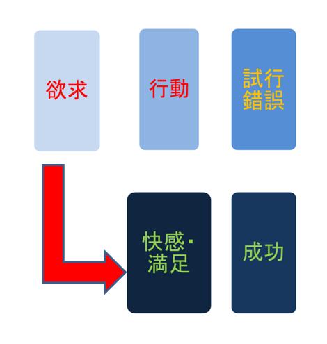 f:id:akihiko-shibata:20210522023930p:plain