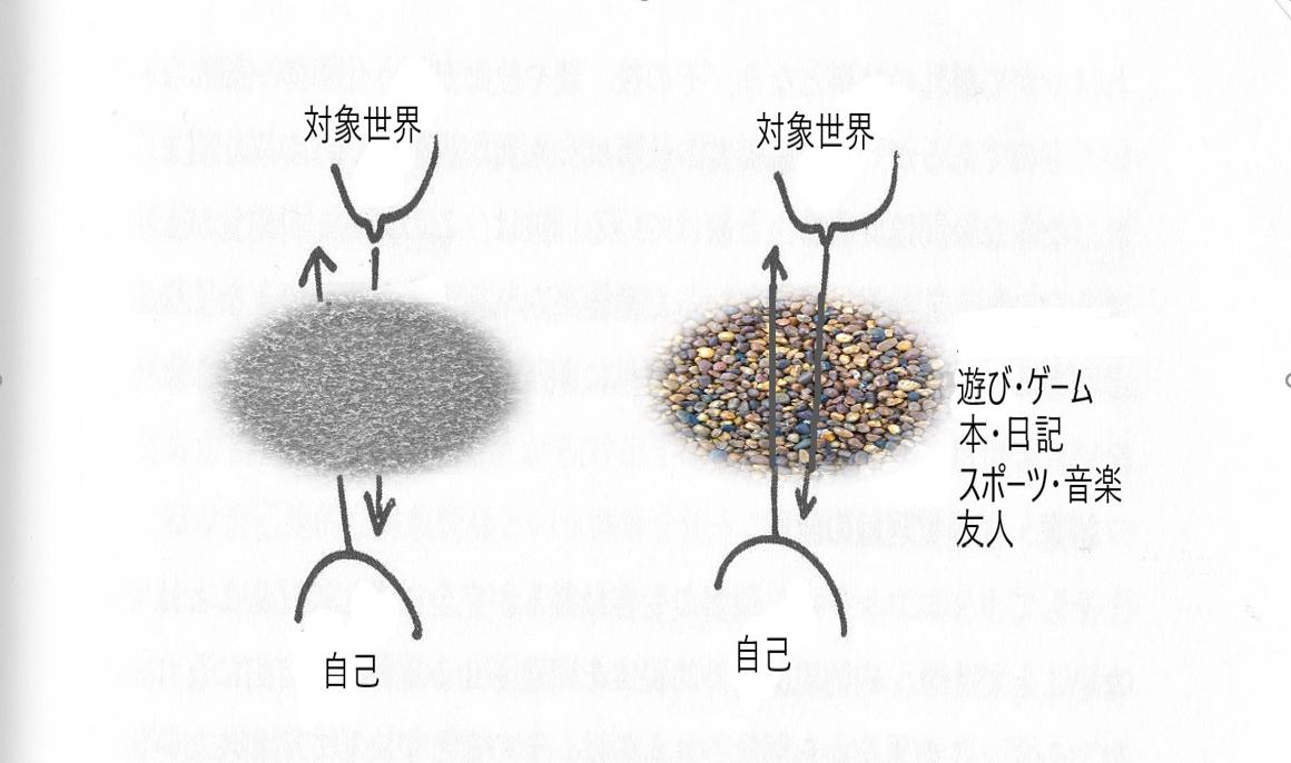 f:id:akihiko-shibata:20210612041038p:plain
