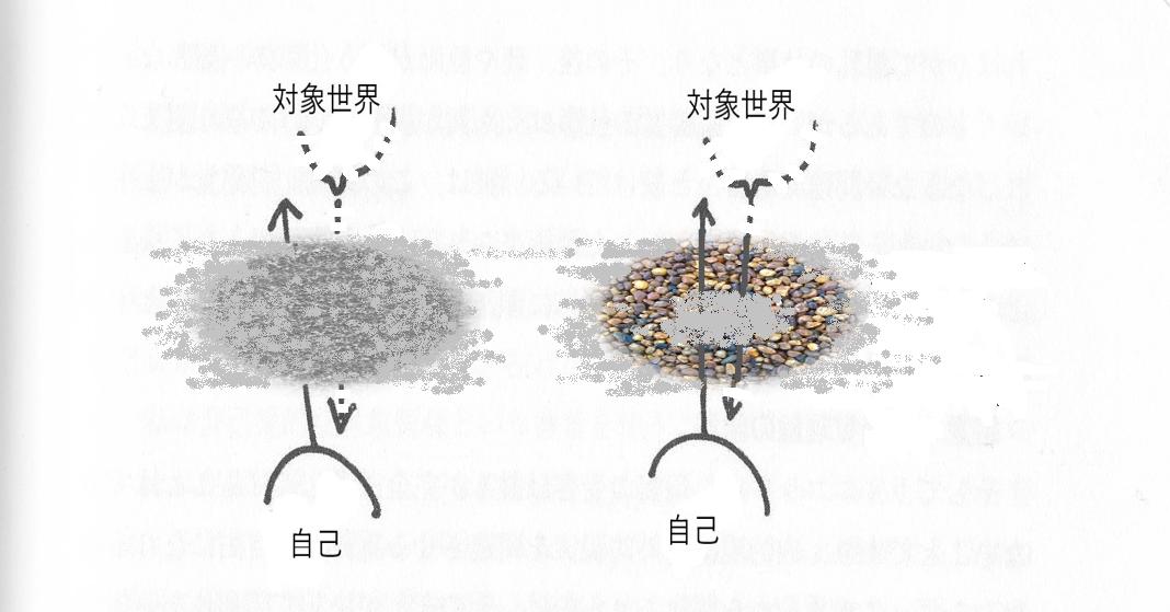 f:id:akihiko-shibata:20210612042555p:plain