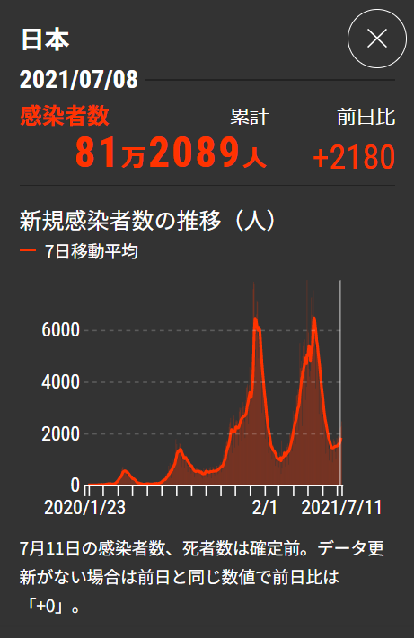 f:id:akihiko-shibata:20210711105953p:plain