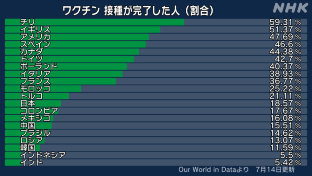 f:id:akihiko-shibata:20210714012141p:plain