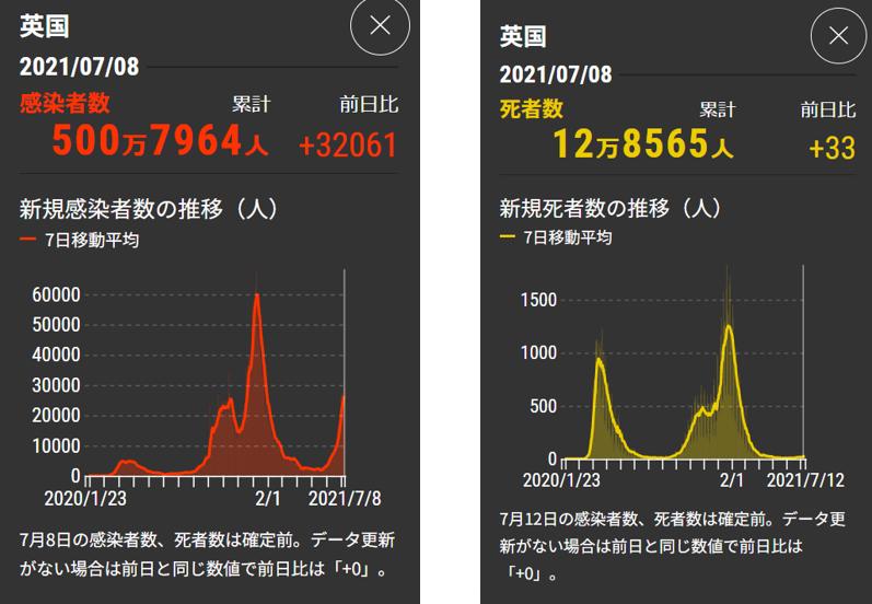 f:id:akihiko-shibata:20210715001428p:plain
