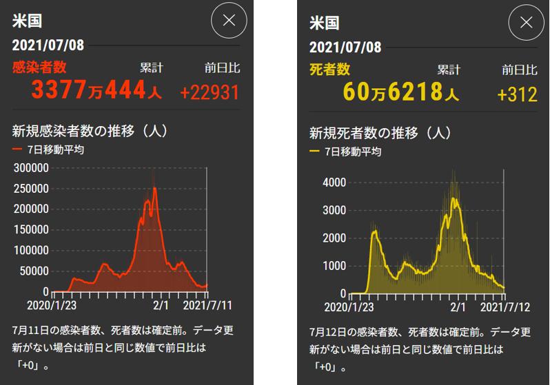 f:id:akihiko-shibata:20210715002115p:plain