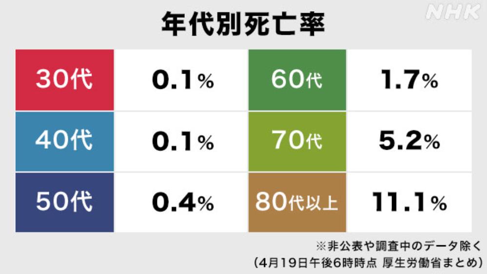 f:id:akihiko-shibata:20210715012735p:plain