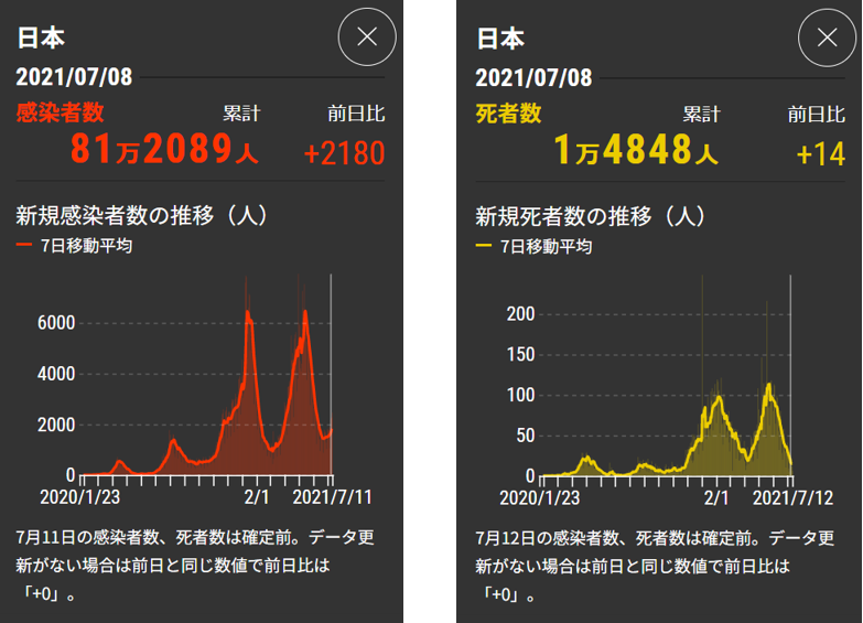 f:id:akihiko-shibata:20210715013659p:plain