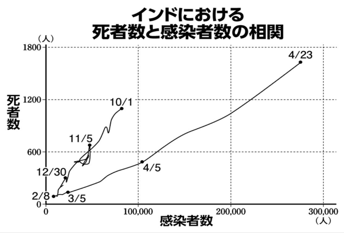 f:id:akihiko-shibata:20210716020109p:plain