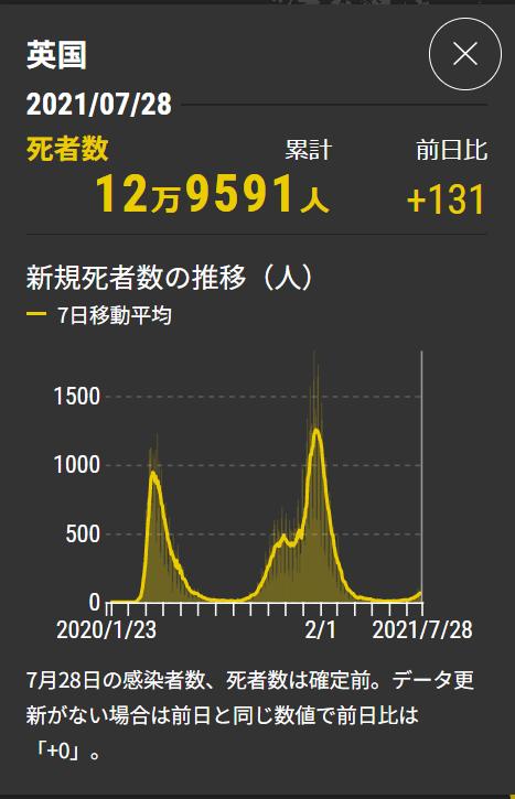 f:id:akihiko-shibata:20210731030503p:plain
