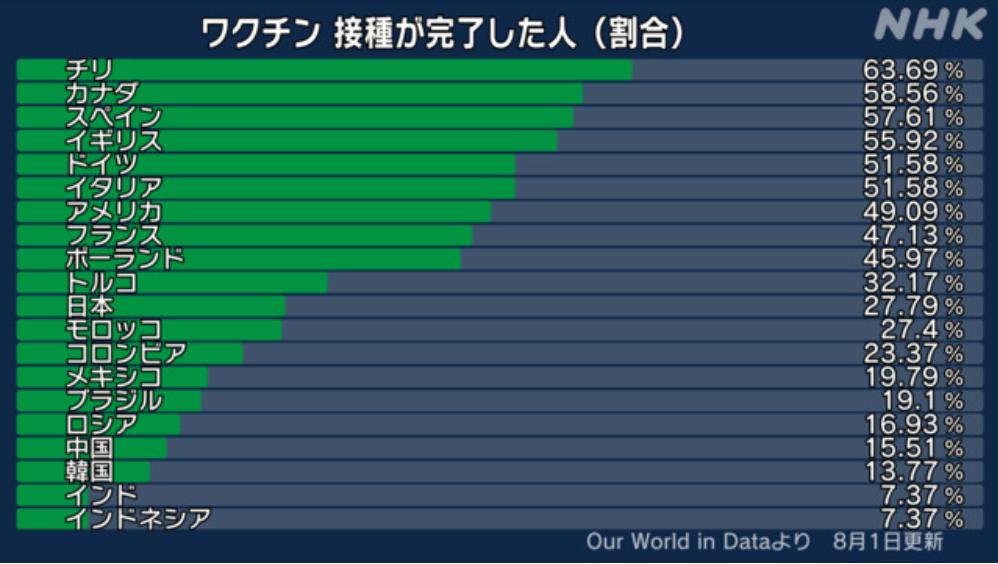 f:id:akihiko-shibata:20210801010403p:plain