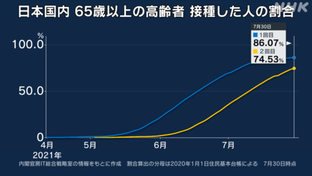 f:id:akihiko-shibata:20210801011612p:plain