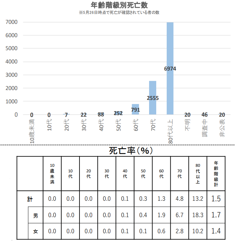 f:id:akihiko-shibata:20210801012244p:plain
