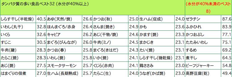 f:id:akihikoblog:20180805230451p:plain