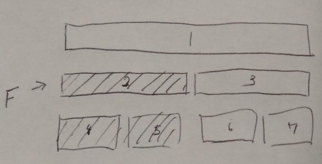 f:id:akihiro1001:20170327122002j:plain:w500