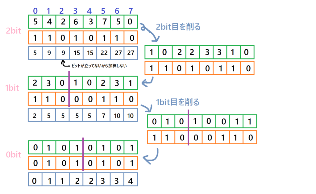 f:id:akihiro1001:20170523213754p:plain