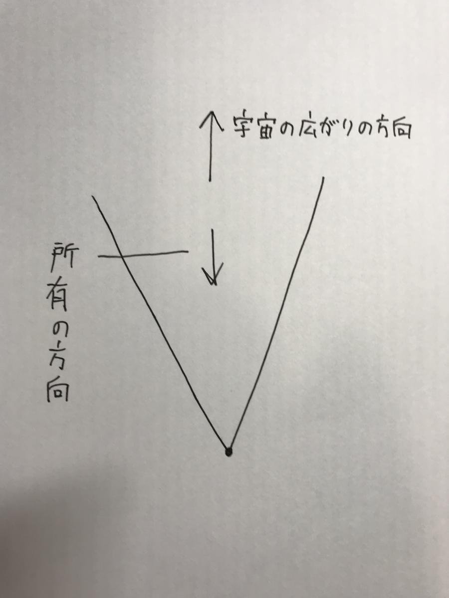 f:id:akihiro53:20190430132329j:plain