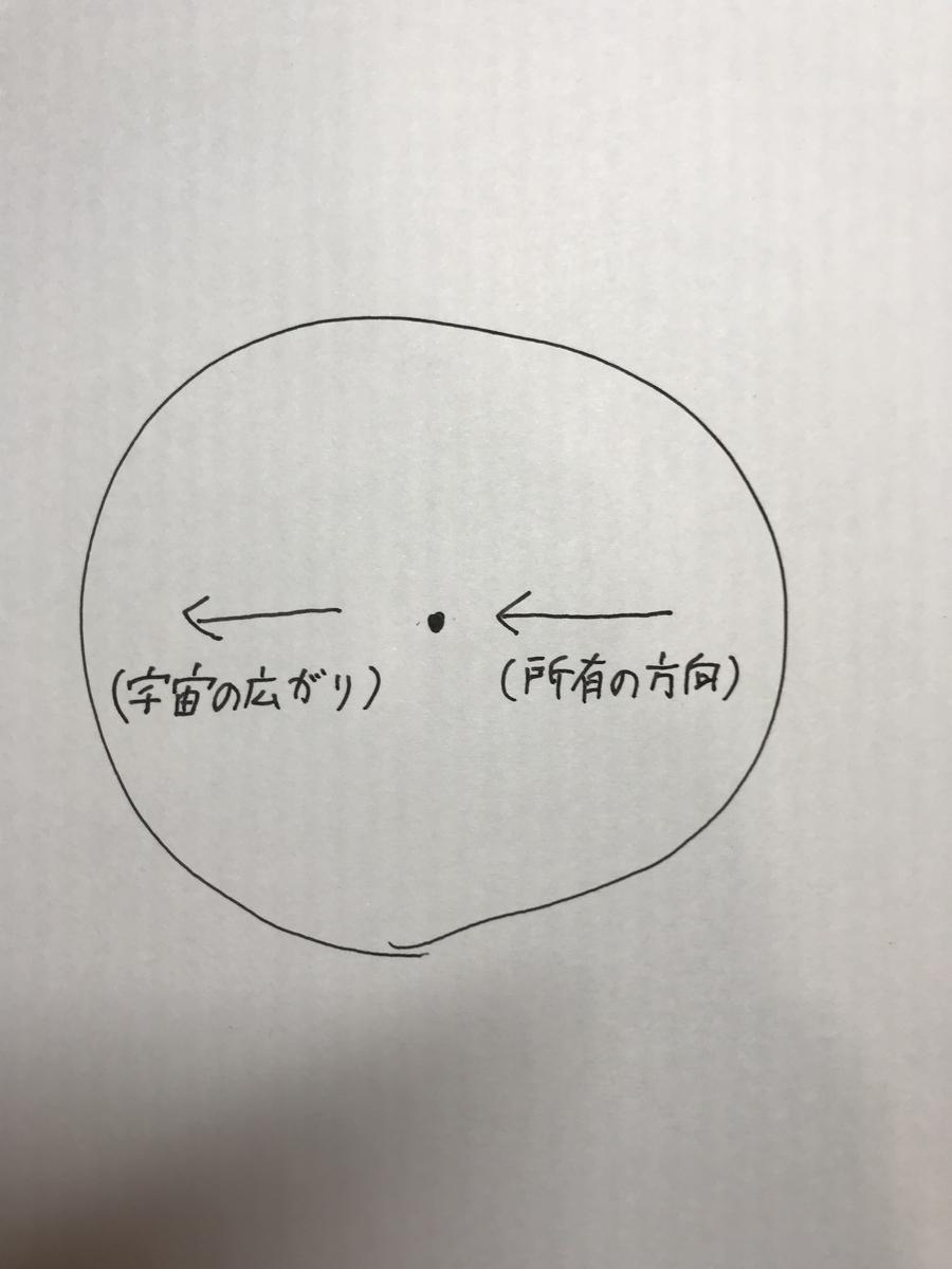 f:id:akihiro53:20190430142510j:plain