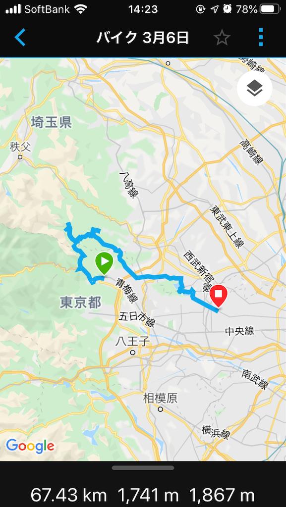 f:id:akihisa-aqua:20200306145503p:image