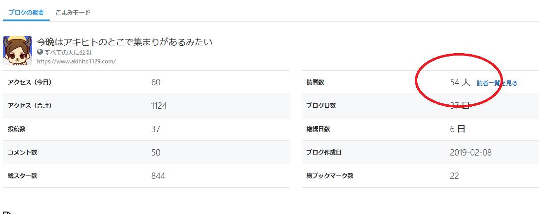 f:id:akihito1129:20190327193423p:plain