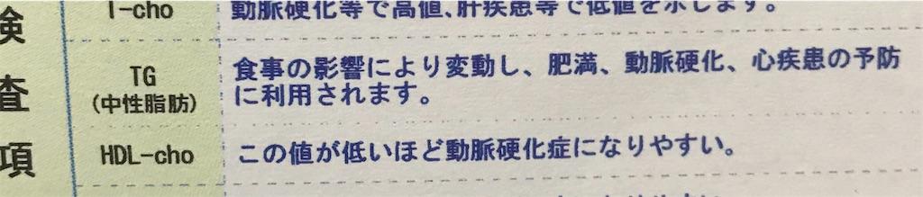 f:id:akihito1129:20190415215633j:image